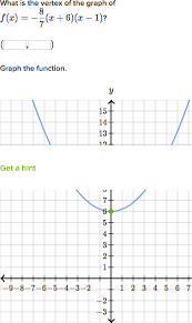 graphing quadratics in factored form video khan academy