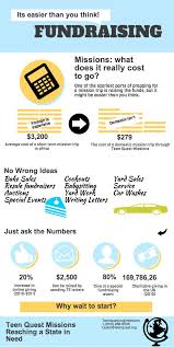 mission trip fundraising ideas infographic quest