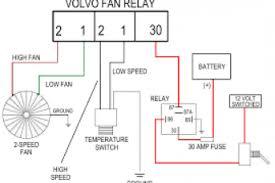 bmw e46 electric fan wiring diagram 4k wallpapers