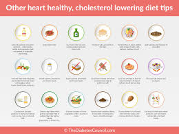 diabetes and cholesterol what is the relationship