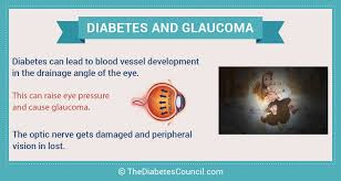 Diseases Of The Eye That Cause Blindness Glaucoma And Diabetes Can Diabetes Affect Your Eyes