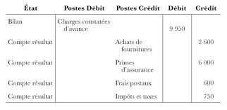 plan comptable fourniture de bureau 1 le modèle comptable cairn info
