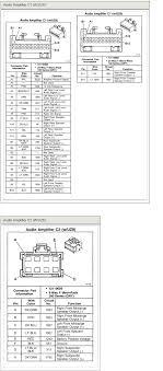 axxess gmos 04 wiring diagram b2network co best of wiring diagram