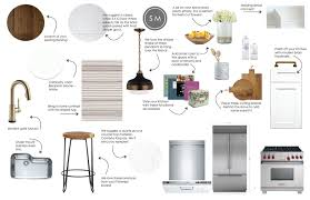 Kitchen Design Studios by A Real Life E Design U2014 Studio Mcgee