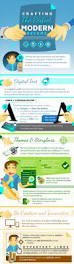 What Is The Best Resume Builder Best 25 Perfect Resume Ideas On Pinterest Resume Tips Job