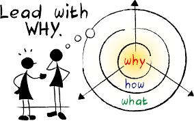 doodle presentations 5 best practices for presentations doodle revolution