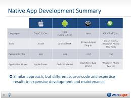 apk development web or hybrid mobile app development ppt