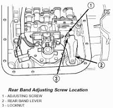 97 dodge ram 1500 transmission 94 ram at band adjustment
