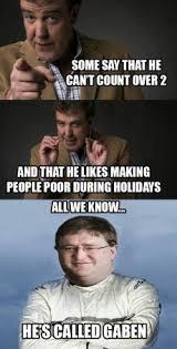 Gaben Memes - gaben meme by hackmaar memedroid