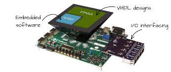 fpga programming opsero electronic design