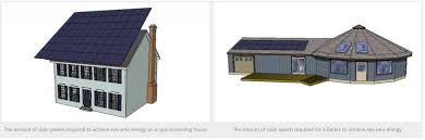 Energy Efficient House Plans by Deltec Launches Line Of Super Efficient Net Zero Energy Homes