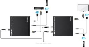 blackbird hdmi extender over single 100m coaxial with bi direction