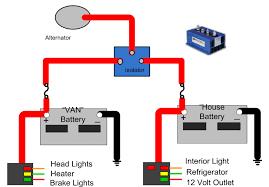 surepower 1315 200 battery isolator promaster camper van