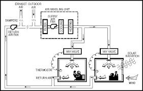 vav wiring diagram vav hvac diagram u2022 wiring diagrams j squared co