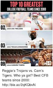 Texas Longhorn Memes - 25 best memes about texas longhorns texas longhorns memes