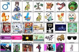 Favorite Pokemon Meme - vp pok礬mon 盪 thread 31572826