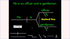 sentence diagramming forms youtube