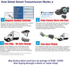remanufactured transmissions for sale lookup prices