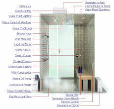 best 25 steam room shower ideas on