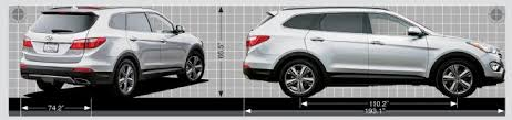 weight of hyundai santa fe 2014 motor trend suv of the year contenders truck trend