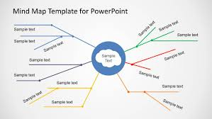 Concept Map Template Simple Mind Map Template For Powerpoint Slidemodel