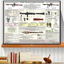 russian home decor russian weapon description canves art print painting poster wall