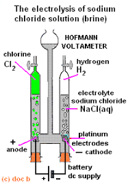 electrolysis of sodium chloride solution brine product equations