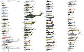 helicopter flight and its simulation volatus virtualis