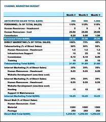 Project Tracking Spreadsheet Marketing Timeline Template Excel Marketing Spreadsheet Template