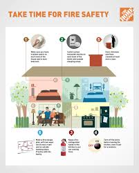 home fire safety plan fire safety month a homeschool field trip to our local fire