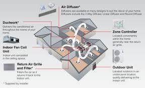 mitsubishi electric air conditioning remote control manual u2013 best