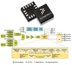 magnetometer android accelerometer magnetometer fusion sensor gives mobile device