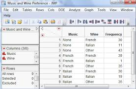 Two Way Frequency Tables Creating A Mosaic Plot For A Two Way Table In Jmp