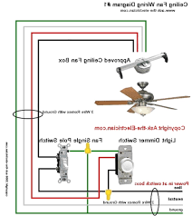 what you need to know before change your wall switch simple wiring