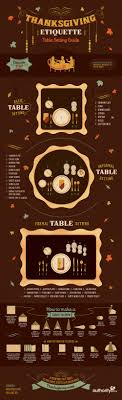 ultimate thanksgiving guide infographics ecogreenlove