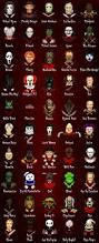horror characters but nightmare before christmas isn u0027t horror