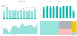 data analysis sample report procurement analysis sample for power bi take a tour microsoft edit the report