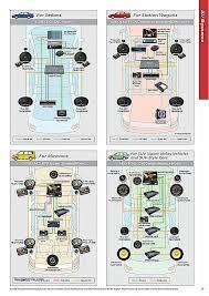 lovely pioneer avic n2 wiring diagram wiring diagram wiring diagram