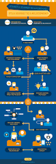 customer journey maps how to guide your leads to customers