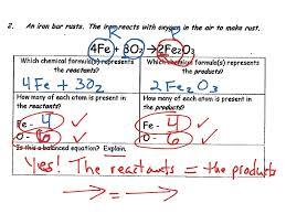 Naming Chemical Formulas Worksheet Showme Analyzing Chemical Equations Worksheet Answers