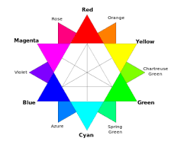 Primary Colors Of Light Tertiary Color Wikipedia