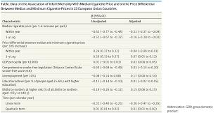 cigarette price differentials and infant mortality in 23 eu