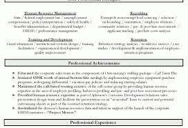 Proven Resumes Cerescoffee Co 100 Clever Design Ideas Federal Resume Sample 8 Examples Of