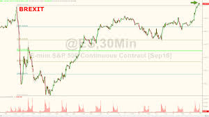 lexus hedge end opening hours jobs bounce sends stocks soaring to record high as bond yields hit