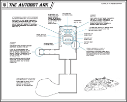 Floor Plan Blueprint G1 Autobot Ark Help With Floorplan Tfw2005 The 2005 Boards