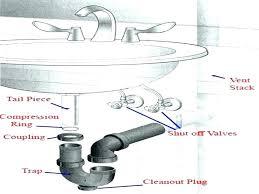 installing kitchen sink plumbing kitchen sink isidor me