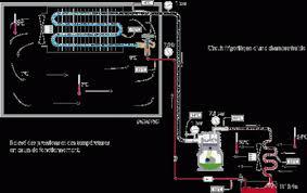 fonctionnement chambre froide le savoir faire du frigoriste chambre froide fonctionnement
