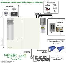 schnieder xw inverter solar system battery backup systems