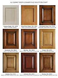 types of cabinets for kitchen