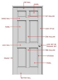 interior door styles for homes your house interior door parts and styles